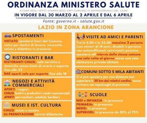 Covid, Speranza: da martedì il Lazio in zona arancione